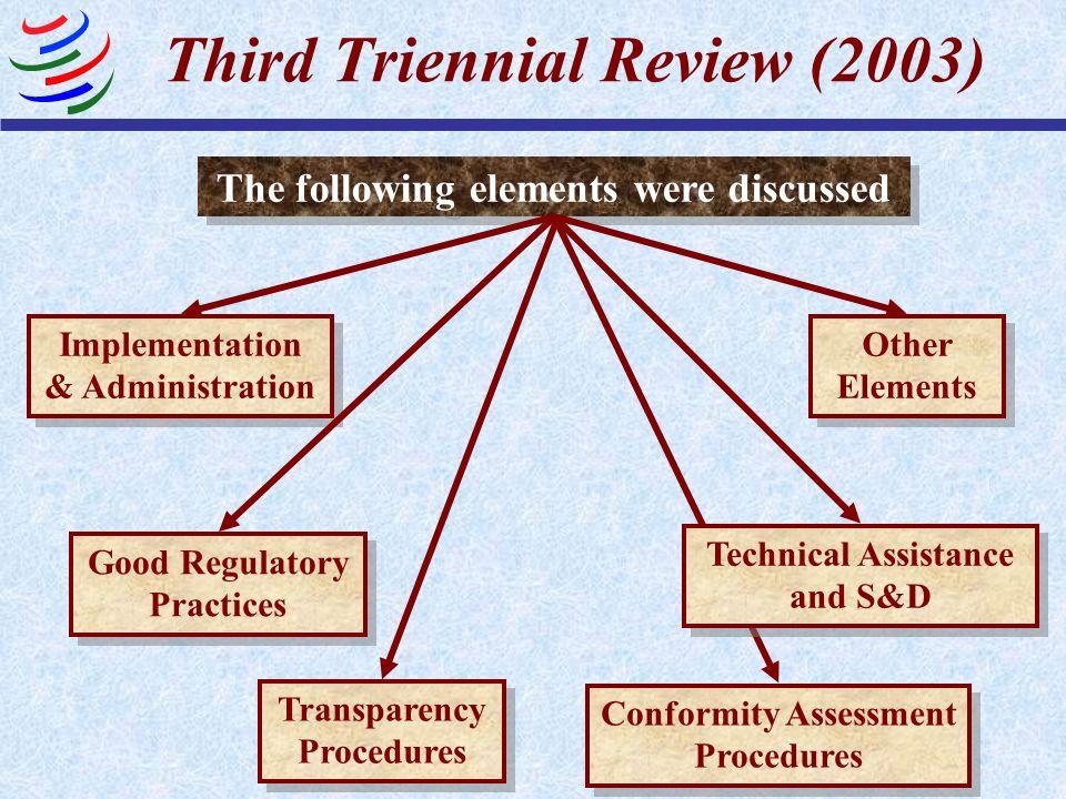Third Triennial Review (2003)