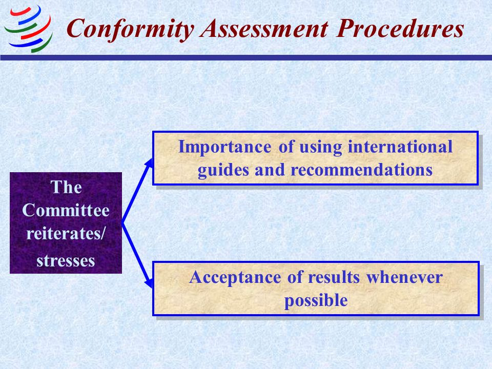 Conformity Assessment Procedures