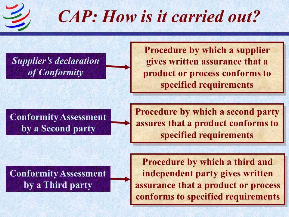 CAP: How is it carried out