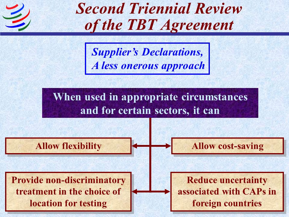 Second Triennial Review of the TBT Agreement