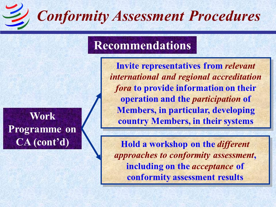 Conformity Assessment Procedures Work Programme on CA (cont'd)