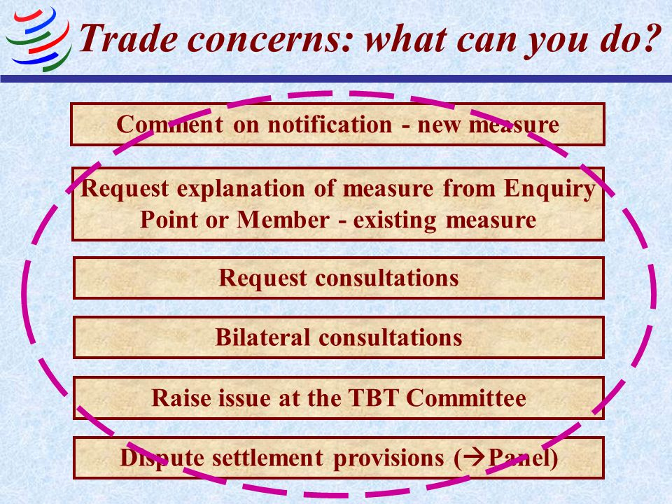 Trade concerns: what can you do