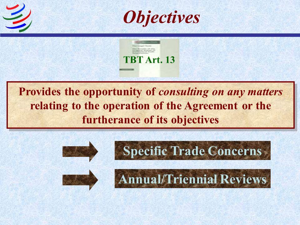 Specific Trade Concerns Annual/Triennial Reviews