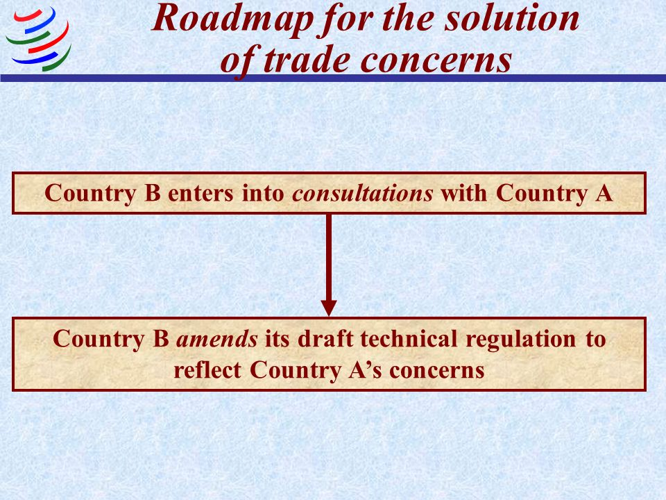 Roadmap for the solution of trade concerns