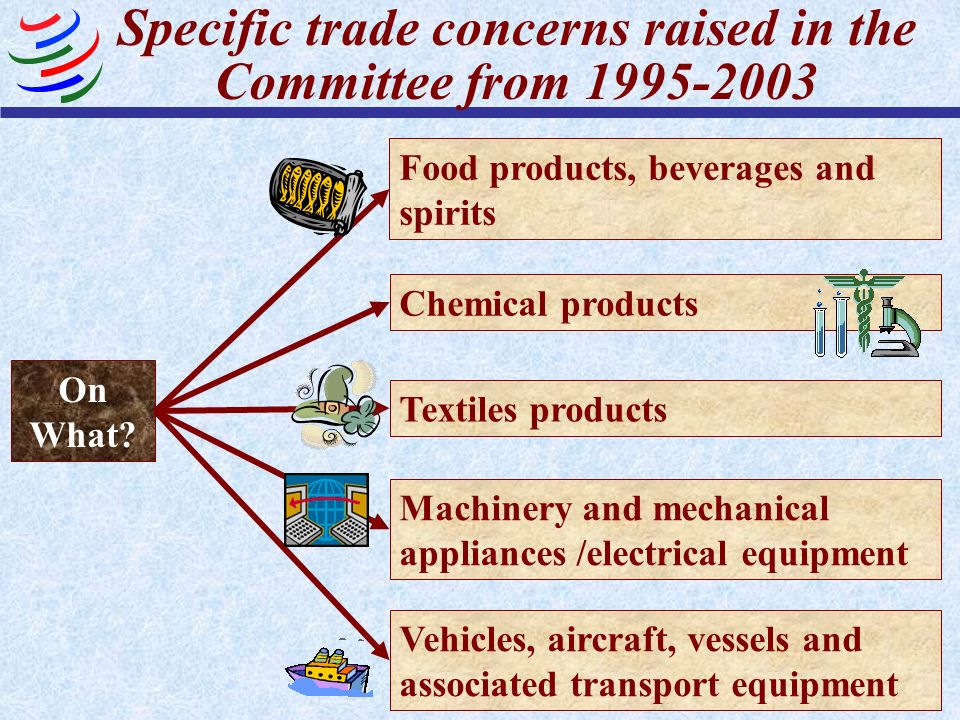 Specific trade concerns raised in the Committee from