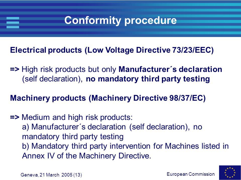 Conformity procedure Electrical products (Low Voltage Directive 73/23/EEC)