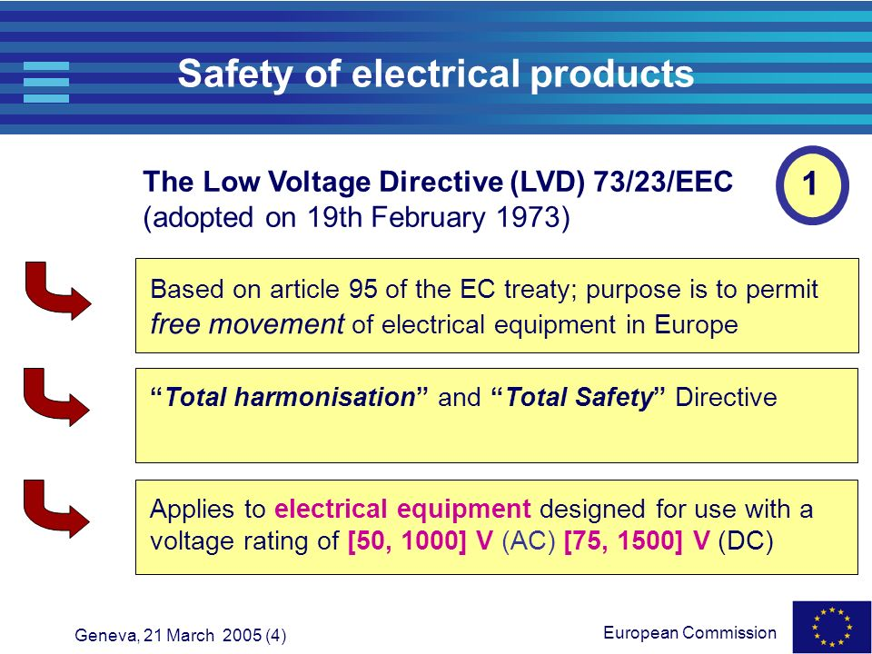 Safety of electrical products