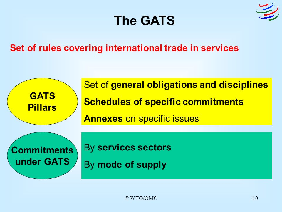 The GATS Set of rules covering international trade in services GATS