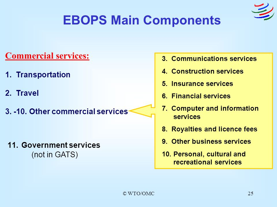 EBOPS Main Components Commercial services: 1. Transportation 2. Travel