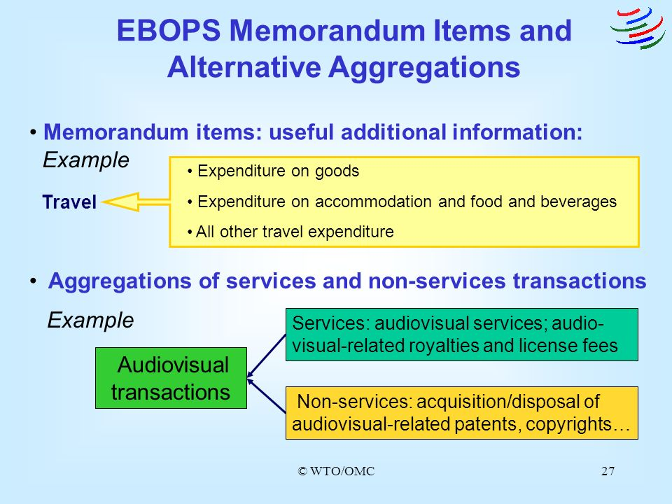 EBOPS Memorandum Items and Alternative Aggregations
