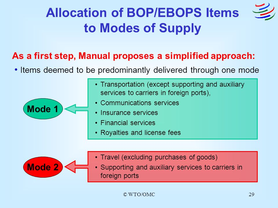 Allocation of BOP/EBOPS Items to Modes of Supply