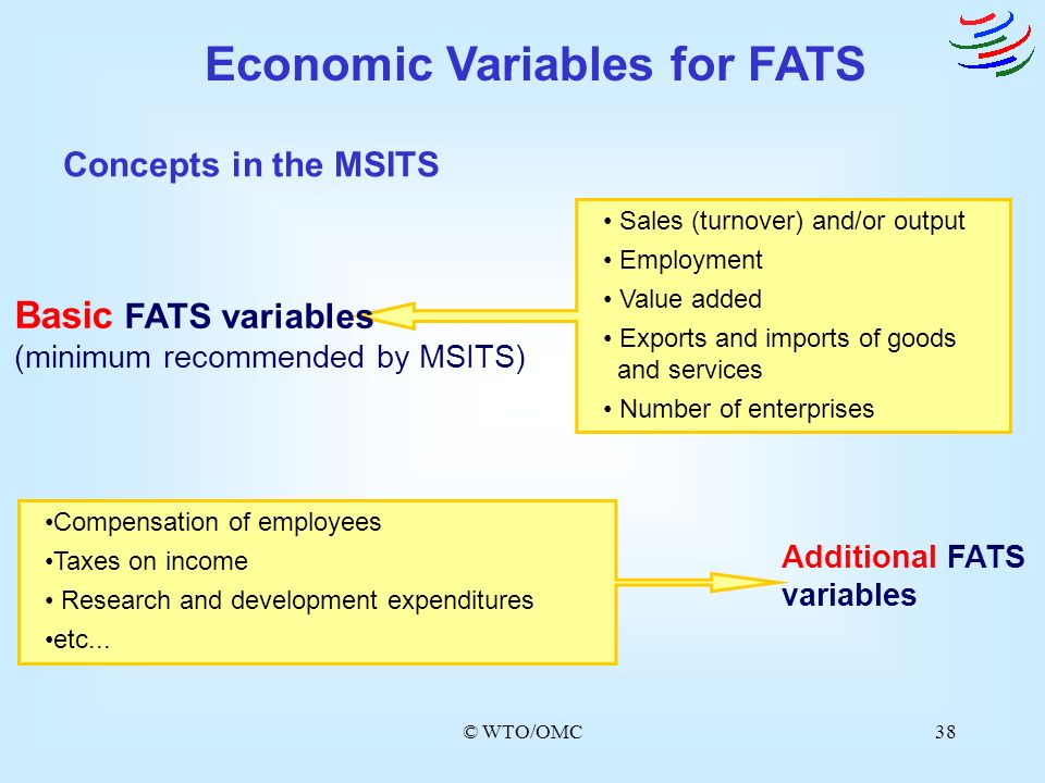 Economic Variables for FATS