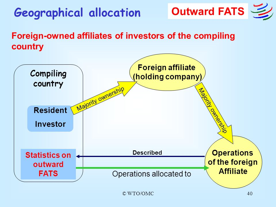 Geographical allocation Statistics on outward FATS