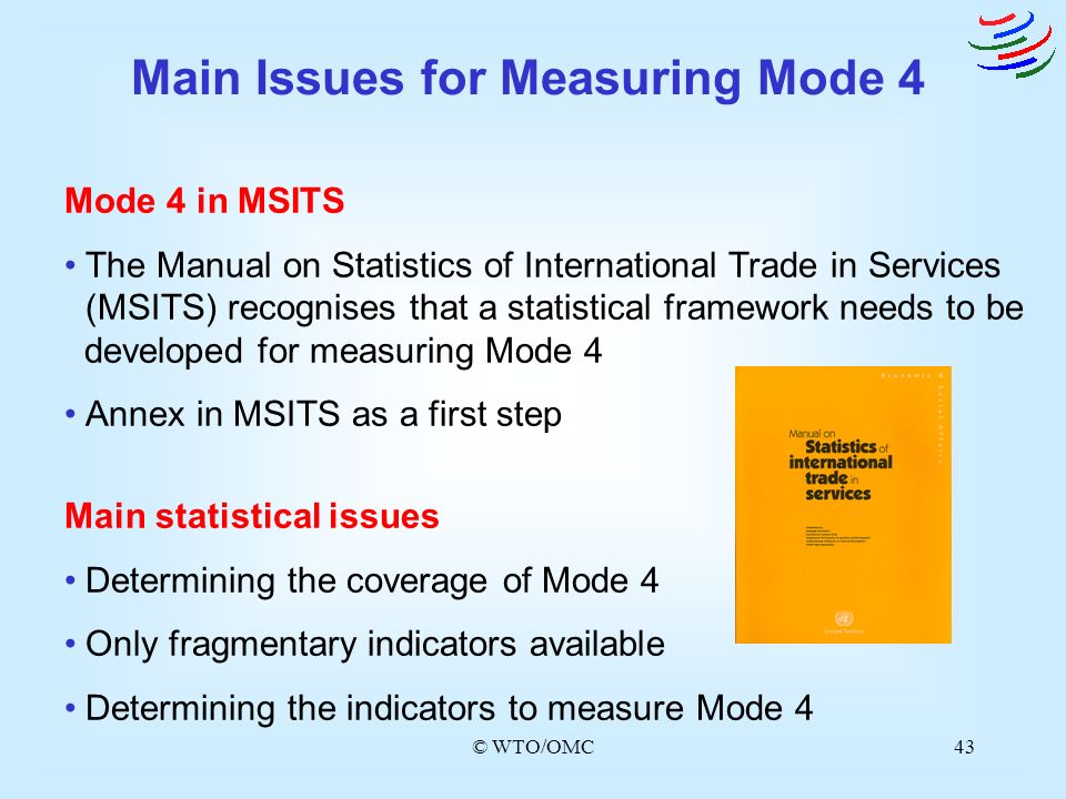 Main Issues for Measuring Mode 4