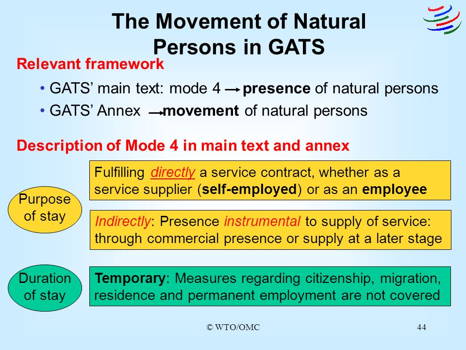 The Movement of Natural Persons in GATS