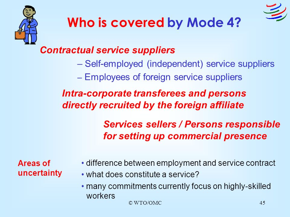 Who is covered by Mode 4 Contractual service suppliers. Self-employed (independent) service suppliers.
