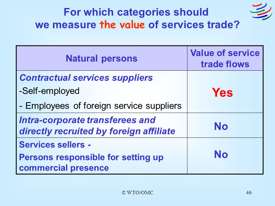 For which categories should Value of service trade flows