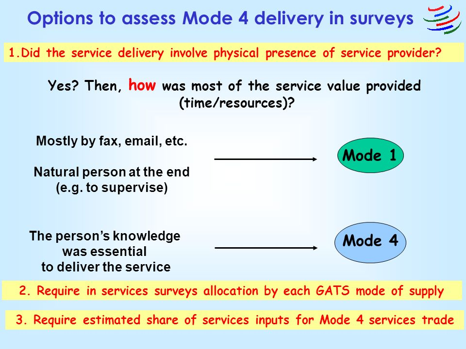 Options to assess Mode 4 delivery in surveys