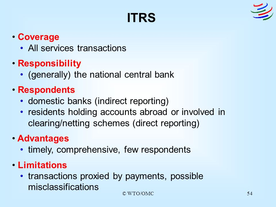 ITRS Coverage All services transactions Responsibility