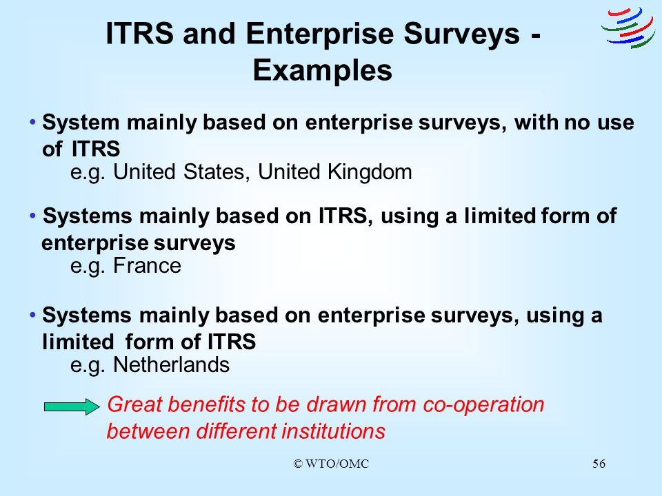 ITRS and Enterprise Surveys - Examples