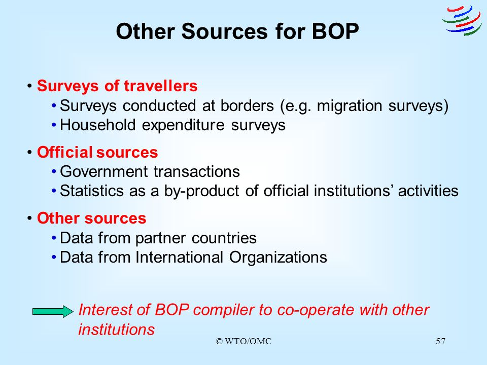 Other Sources for BOP Surveys of travellers