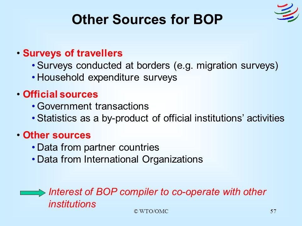 Other Sources for BOP Surveys of travellers