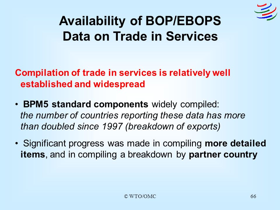 Availability of BOP/EBOPS Data on Trade in Services