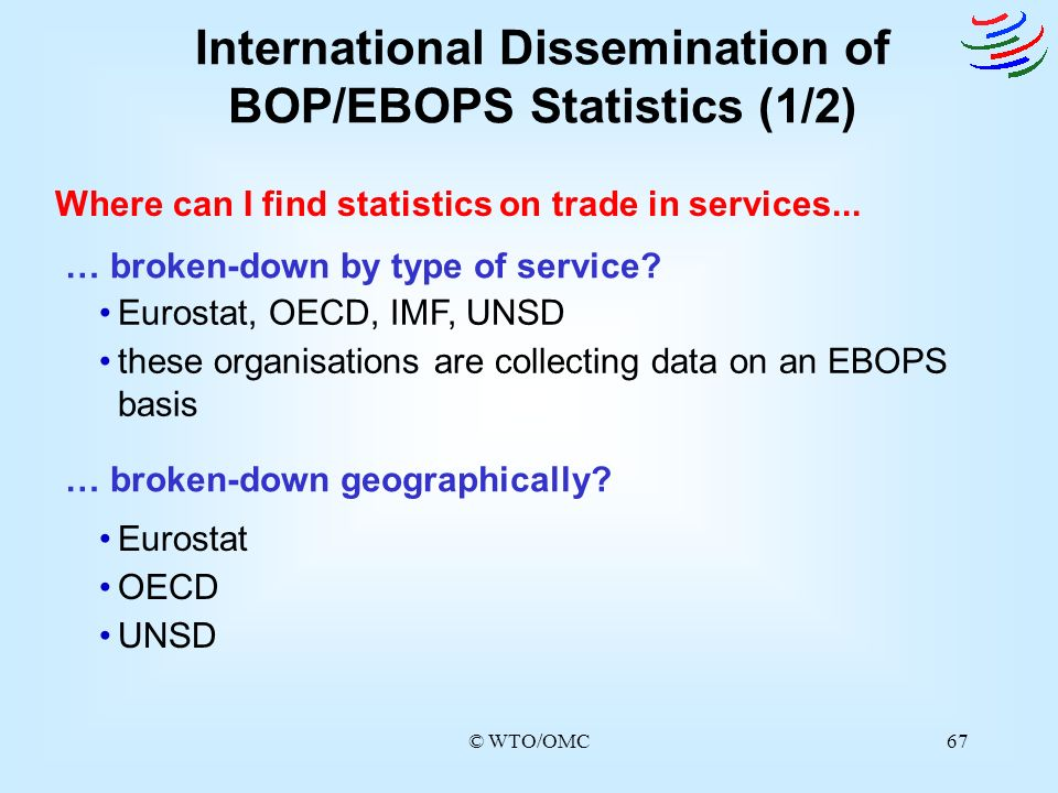 International Dissemination of BOP/EBOPS Statistics (1/2)