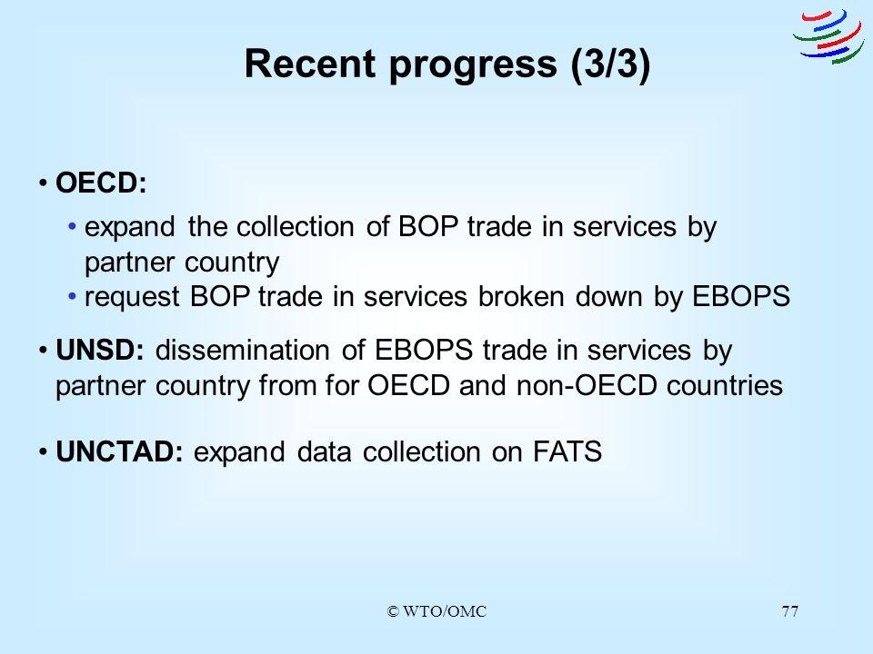 Recent progress (3/3) OECD: