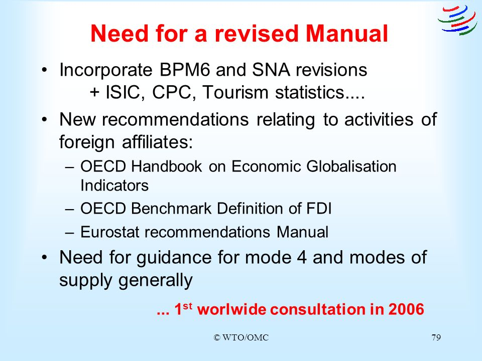 Need for a revised Manual