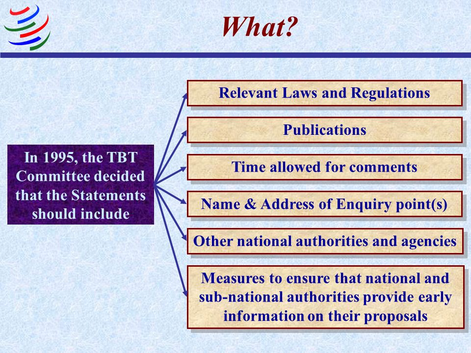 Relevant Laws and Regulations