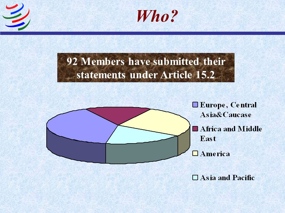 92 Members have submitted their statements under Article 15.2