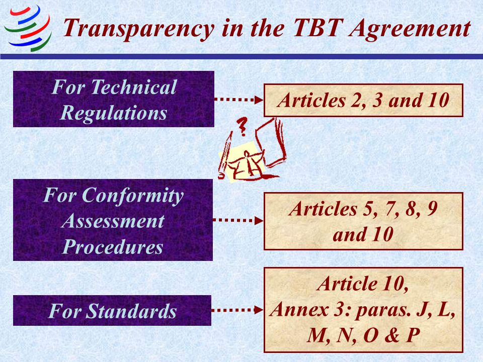 Transparency in the TBT Agreement