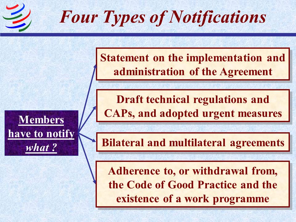 Four Types of Notifications