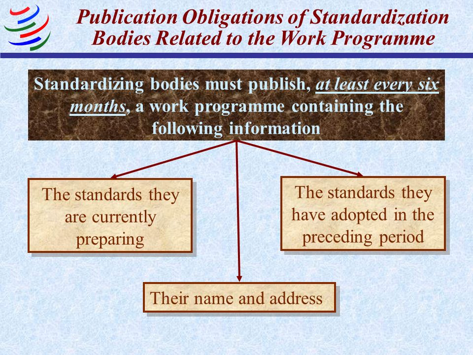 Publication Obligations of Standardization Bodies Related to the Work Programme