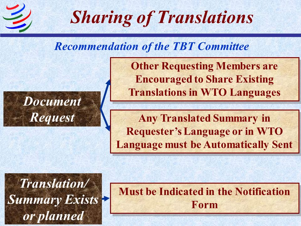 Sharing of Translations