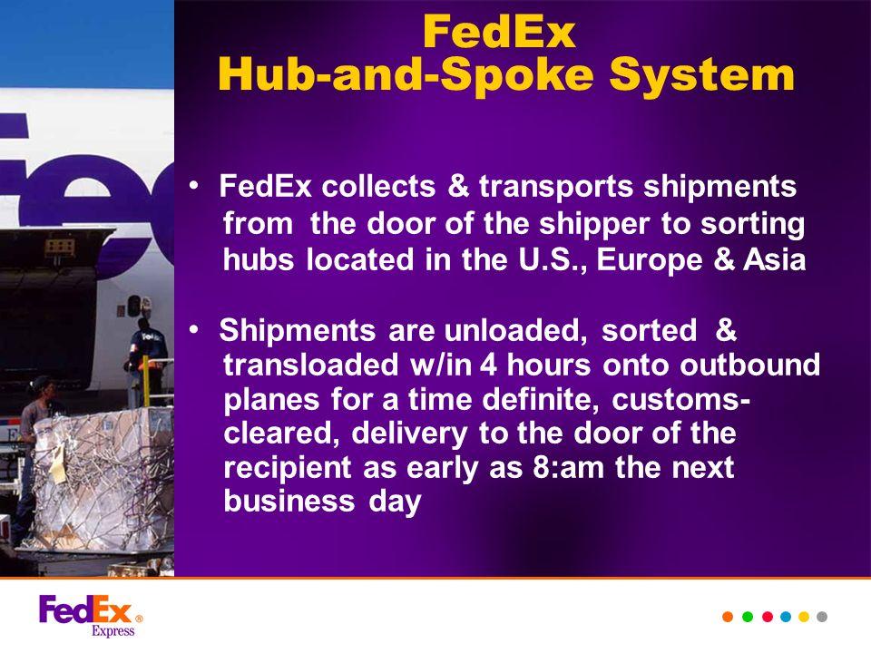 FedEx Hub-and-Spoke System