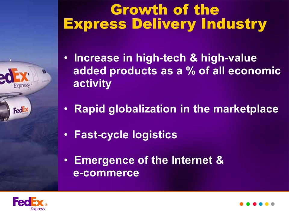 Growth of the Express Delivery Industry