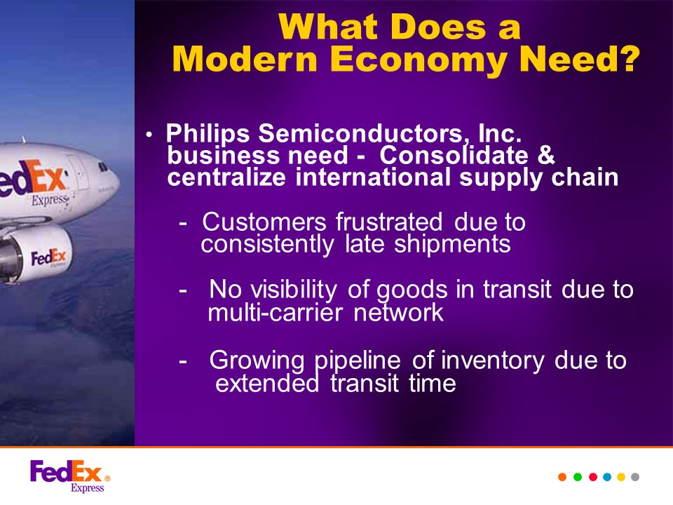 What Does a Modern Economy Need business need - Consolidate &