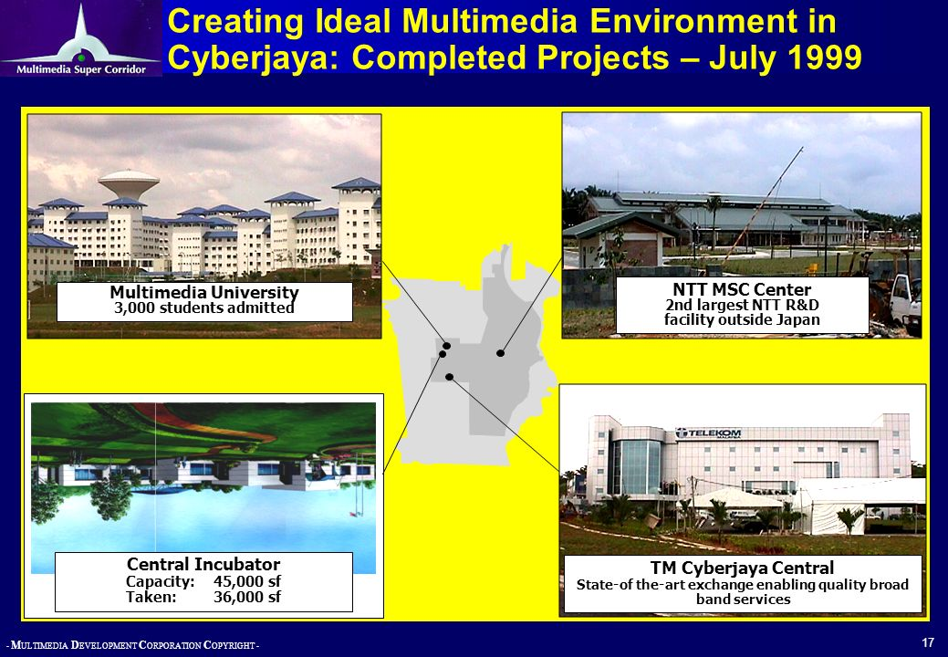 Creating Ideal Multimedia Environment in Cyberjaya: Completed Projects – July 1999