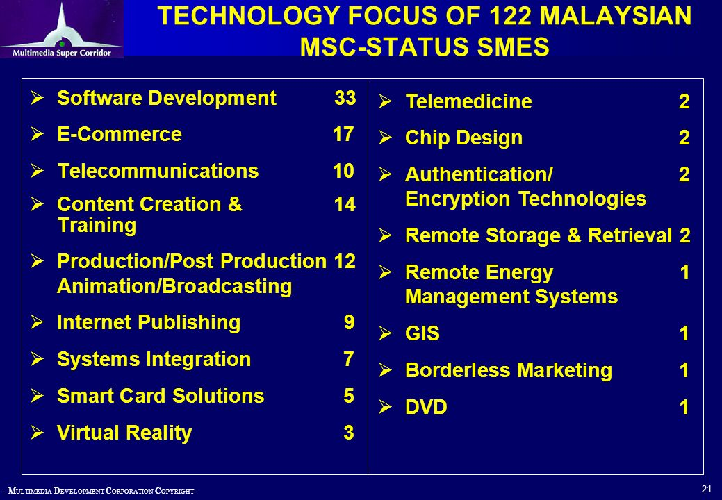 TECHNOLOGY FOCUS OF 122 MALAYSIAN MSC-STATUS SMES