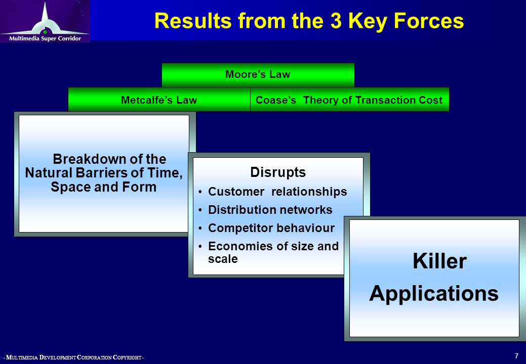 Results from the 3 Key Forces