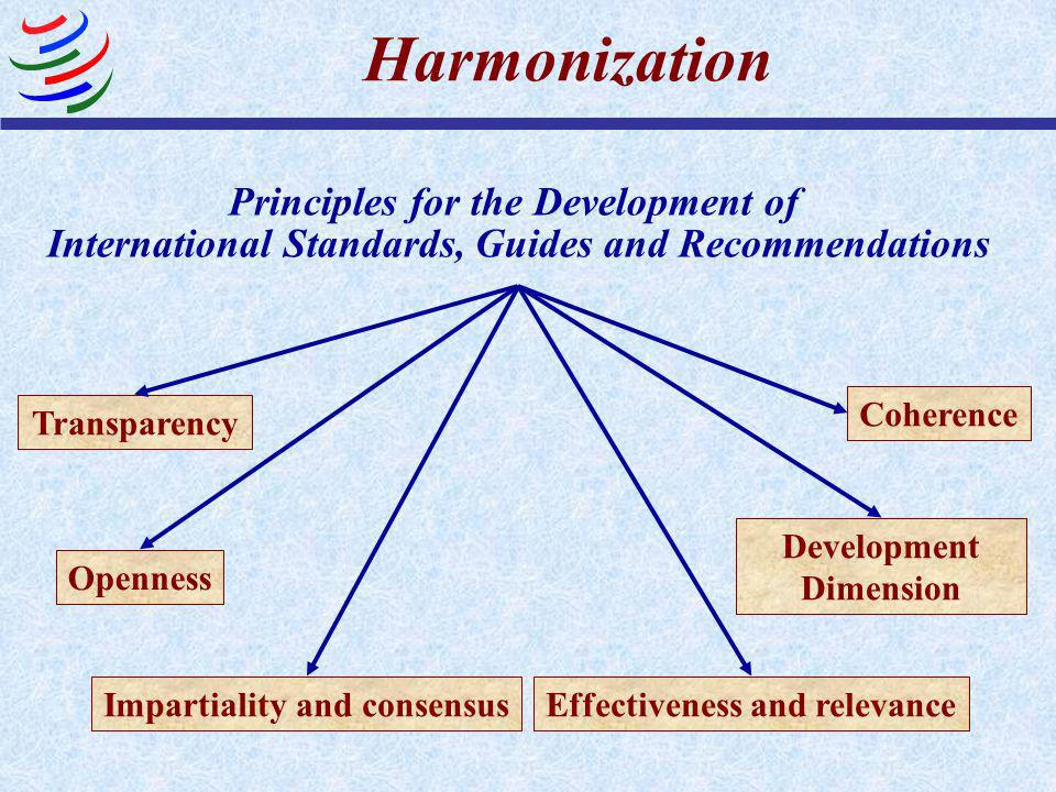 Harmonization Principles for the Development of International Standards, Guides and Recommendations.