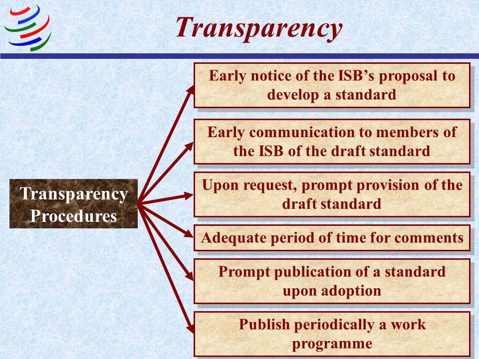 Transparency Transparency Procedures