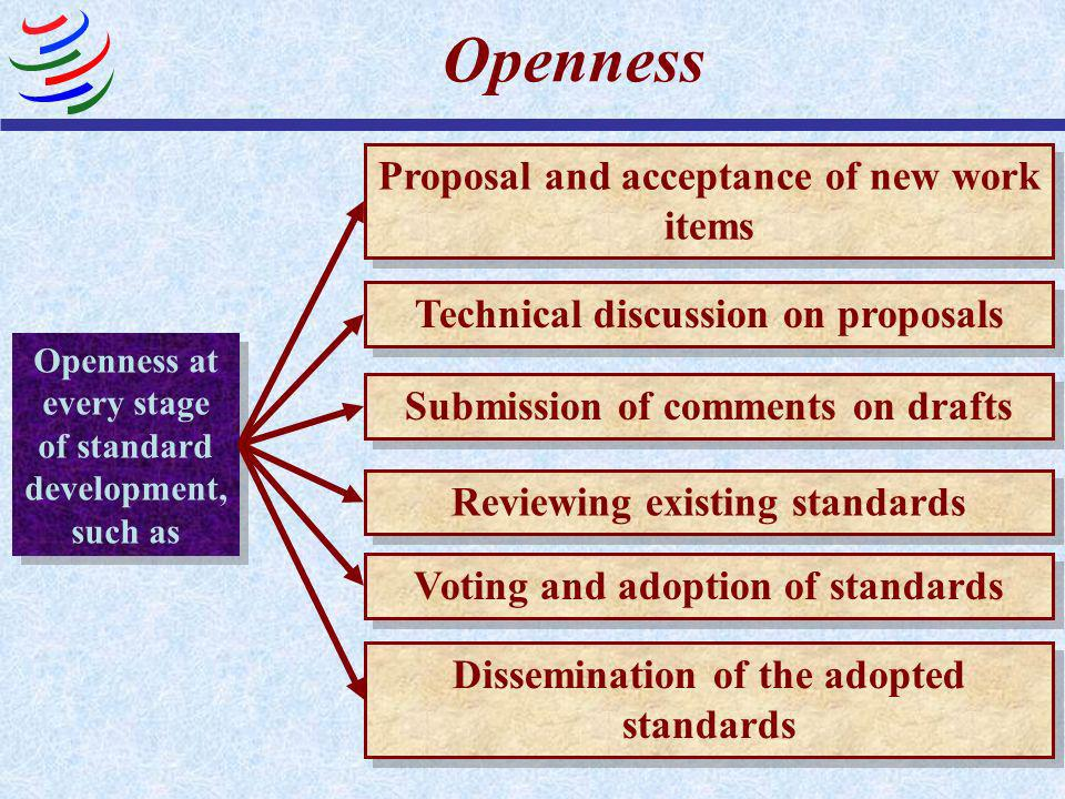 Openness Proposal and acceptance of new work items