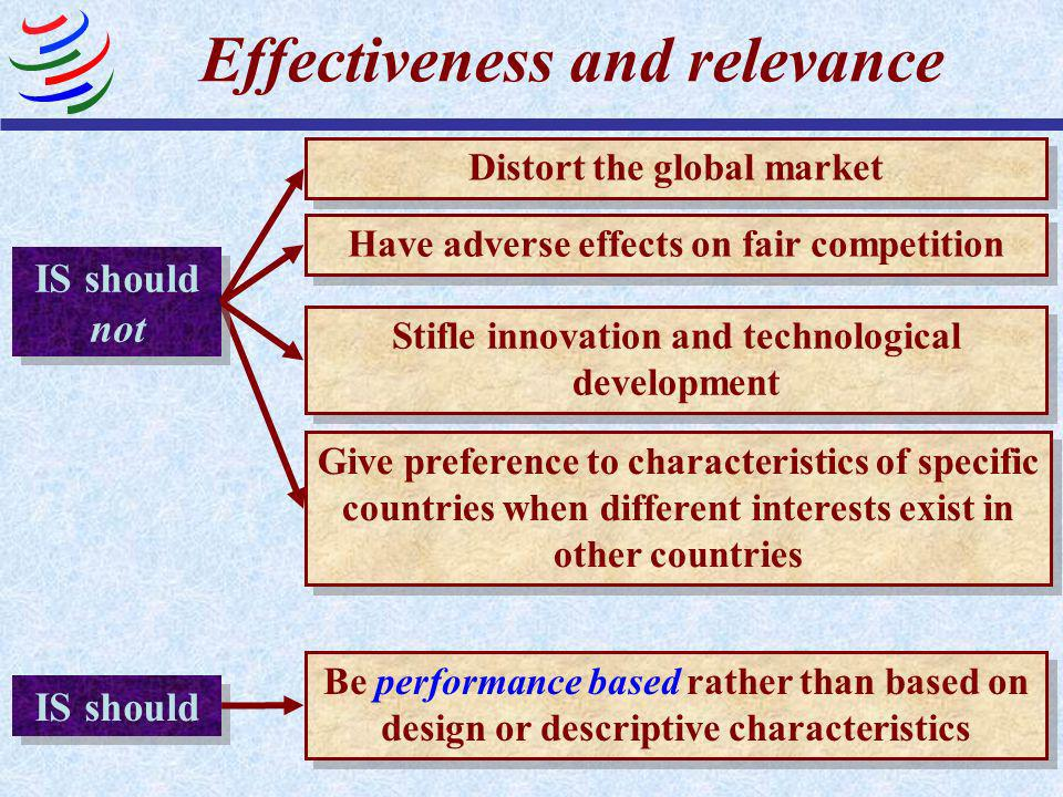 Effectiveness and relevance