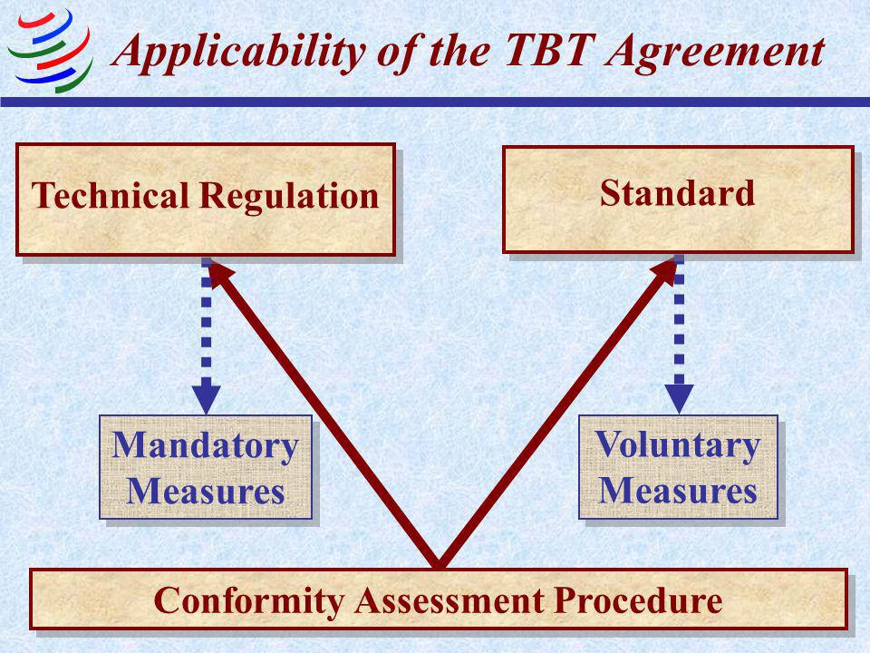 Applicability of the TBT Agreement