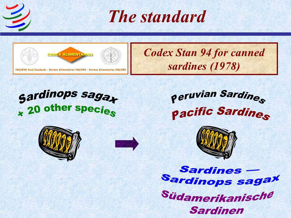 Codex Stan 94 for canned sardines (1978)