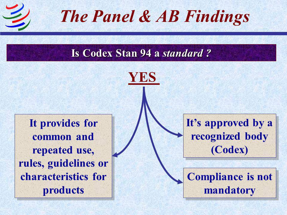 The Panel & AB Findings YES Is Codex Stan 94 a standard