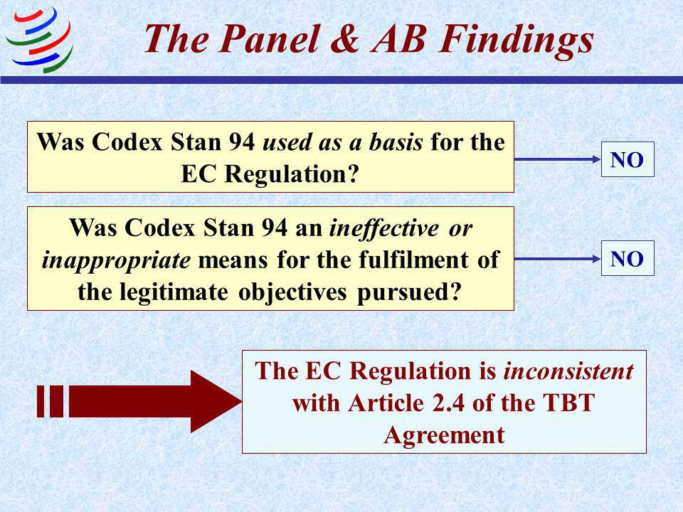 Was Codex Stan 94 used as a basis for the EC Regulation